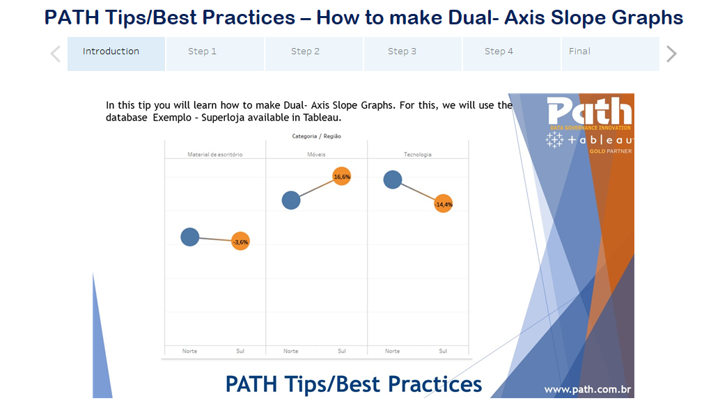 PATH Tips/Best Practices – How to make Dual- Axis Slope Graphs