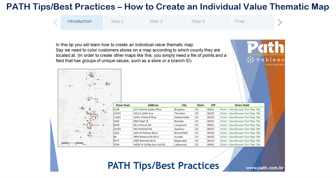 PATH Tips/Best Practices – How to Create an Individual Value Thematic Map