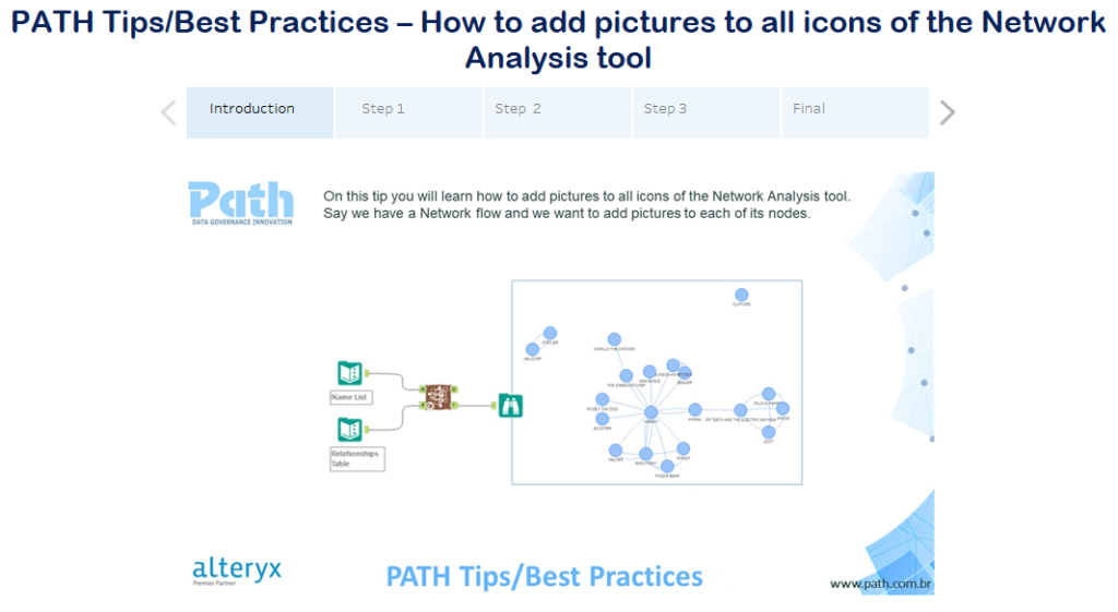 PATH Tips/Best Practices – How to add pictures to all icons of the Network Analysis tool