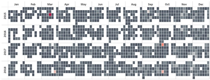 PATH | Tableau Tips –  How to create calendar table in Tableau