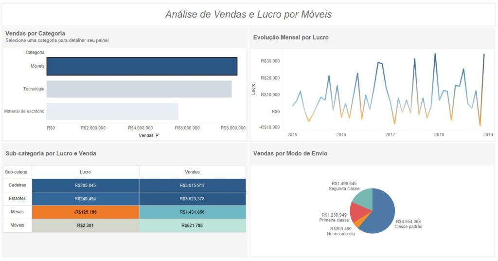 PATH | Tableau Tips – How to create dynamic titles based on filter actions