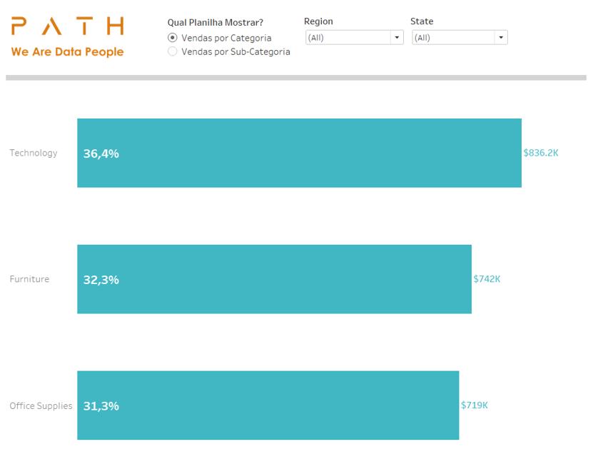 PATH | Dicas Tableau - Como criar um filtro de valor relevante utilizando Show/Hide de planilha